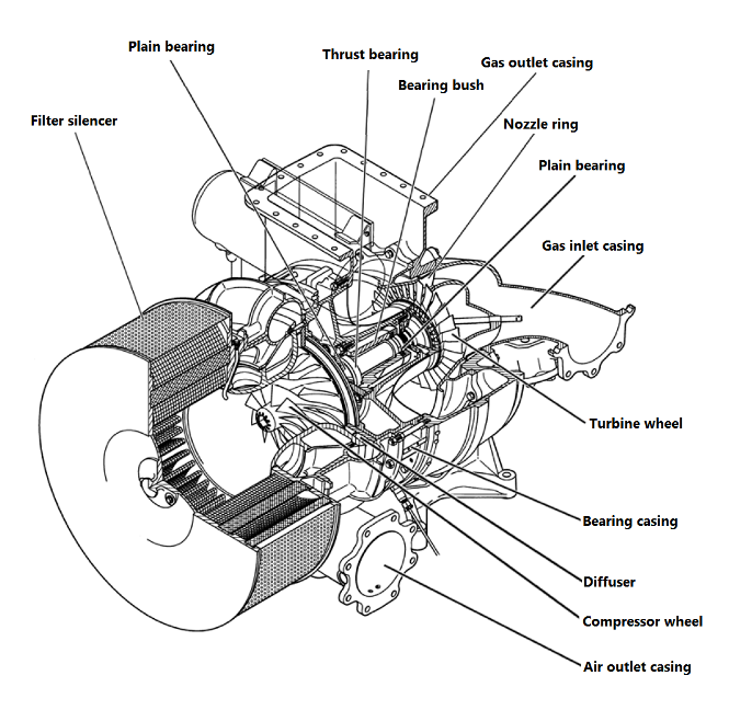 Electrical Wiring Diagrams Ford F 250 Sel